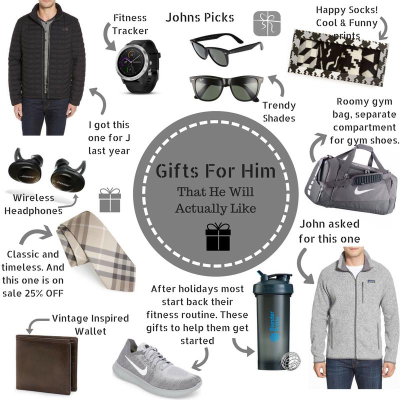 Gift Guide for Men