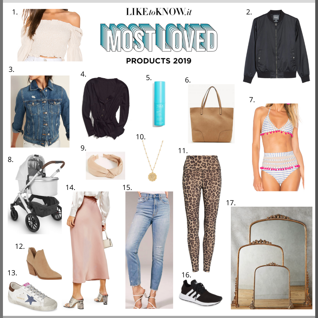 Most Loved Products 2019 (2)